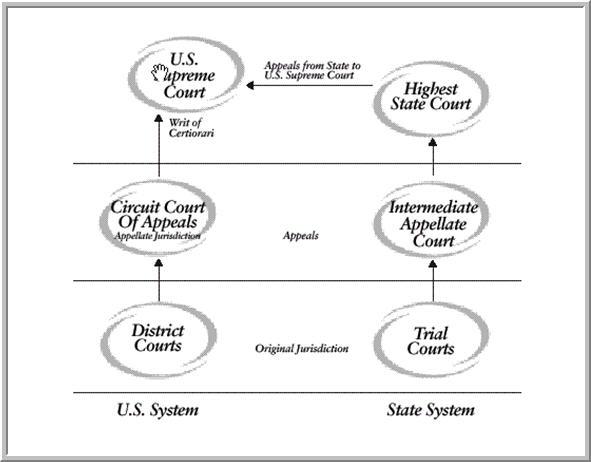 Arizona Supreme Court limits DUI law on taking blood samples  |Arizona State Supreme Court
